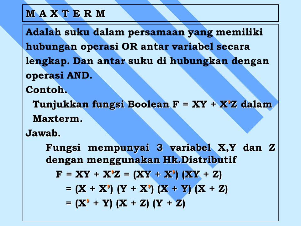M A X T E R M Adalah suku dalam persamaan yang memiliki hubungan operasi OR antar variabel secara lengkap.