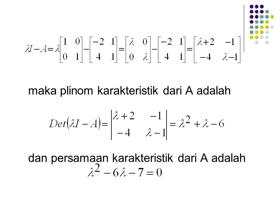 Penyelesian: (a) Matrik koefisien untuk persamaan tersebut adalah untuk mencari matrik P yang mendiagonalisasi A, maka kita cari vektor- vektor eigen
