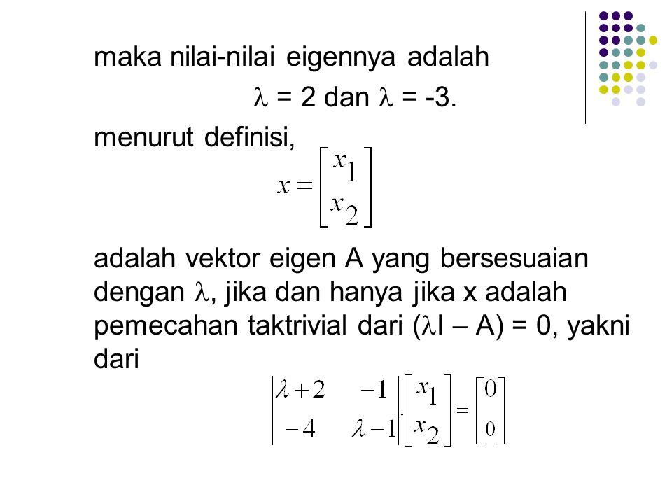 maka plinom karakteristik dari A adalah dan persamaan karakteristik dari A adalah