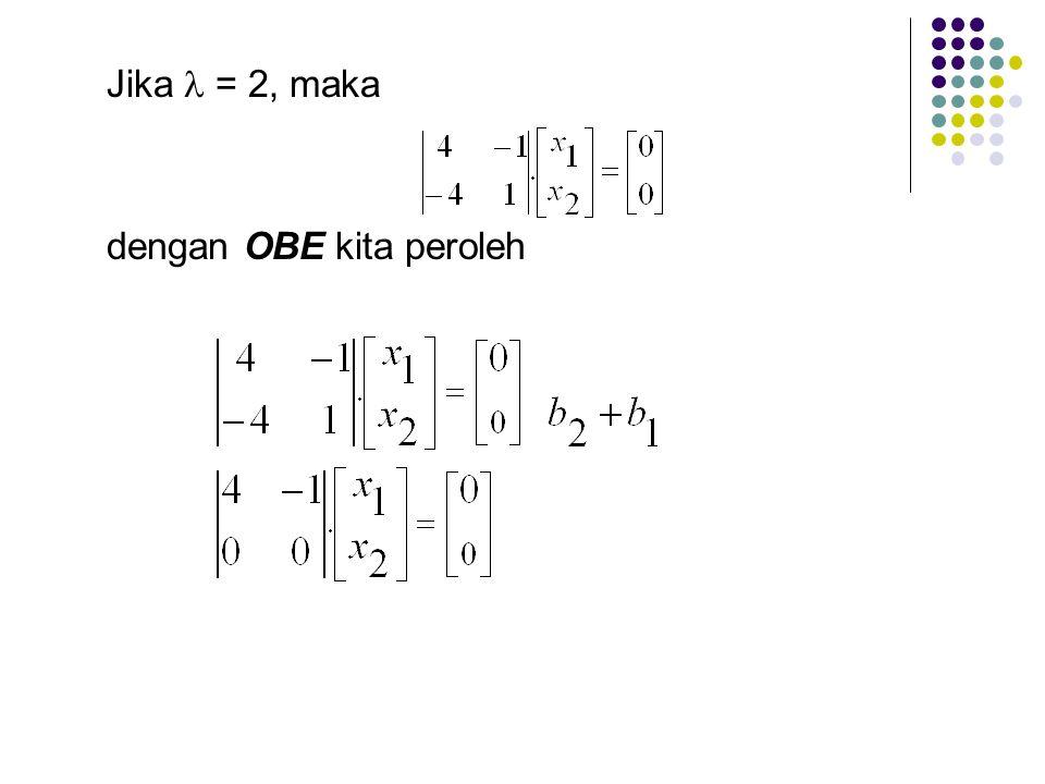 maka nilai-nilai eigennya adalah = 2 dan = -3. menurut definisi, adalah vektor eigen A yang bersesuaian dengan, jika dan hanya jika x adalah pemecahan