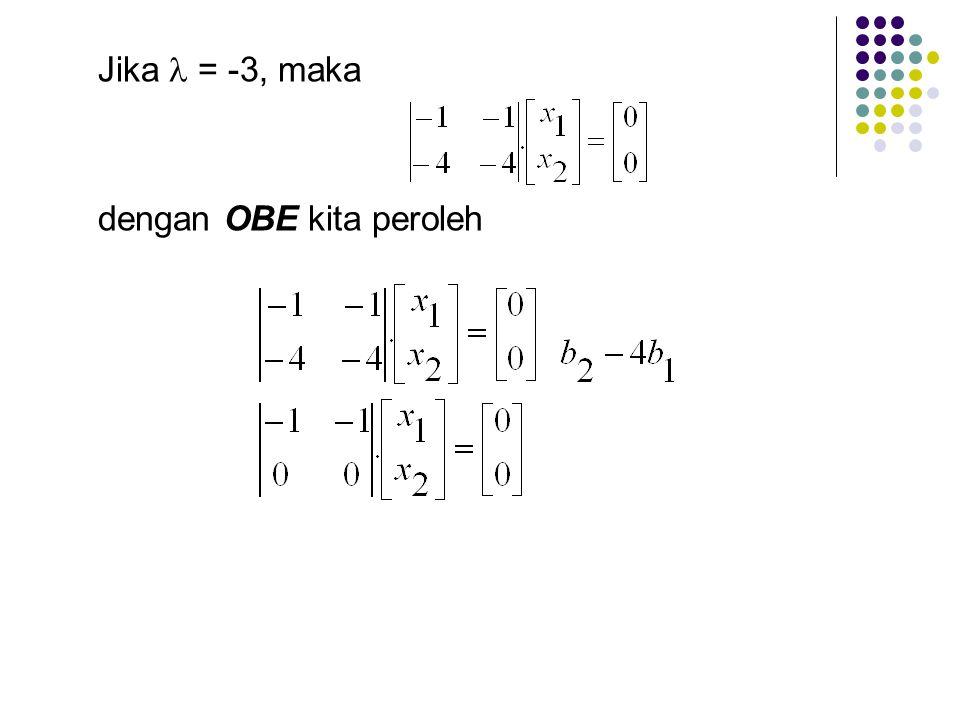 diperoleh persamaan baru misal x 1 = t maka x 2 = 4t. Sehingga jadi, adalah sebuah basis untuk ruang eigen yang bersesuaian dengan = 2.