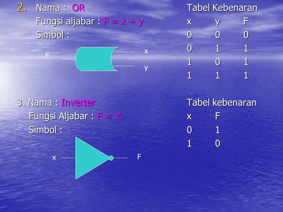 2. Nama : ORTabel Kebenaran Fungsi aljabar : F = x + yxyF Simbol :000 011 101 111 3. Nama : InverterTabel kebenaran Fungsi Aljabar : F = x'xF Fungsi A