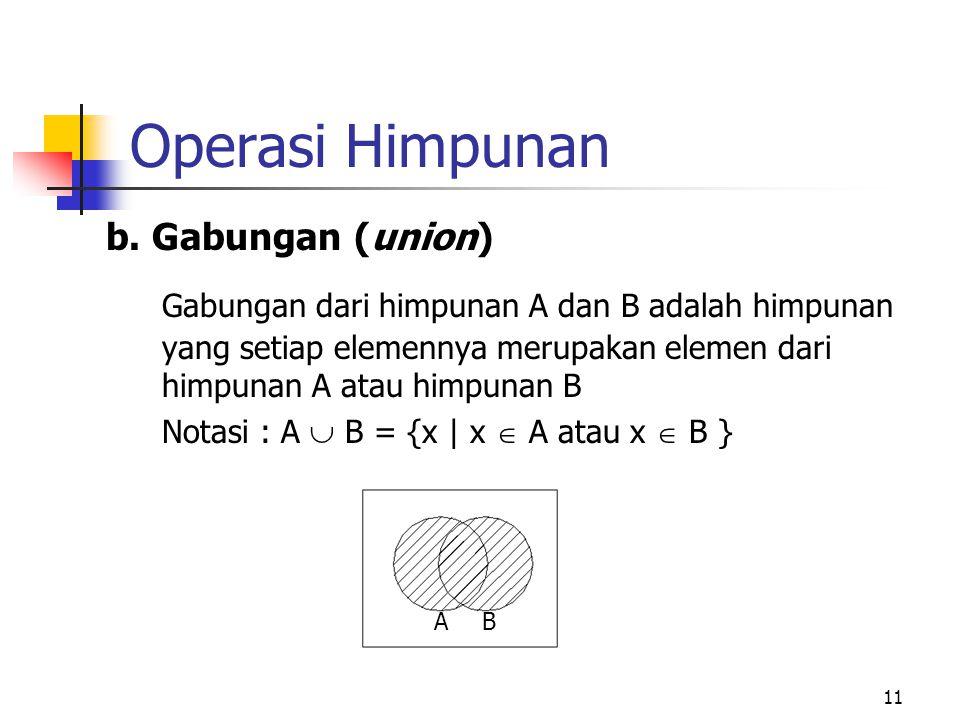 11 Operasi Himpunan b. Gabungan (union) Gabungan dari himpunan A dan B adalah himpunan yang setiap elemennya merupakan elemen dari himpunan A atau him
