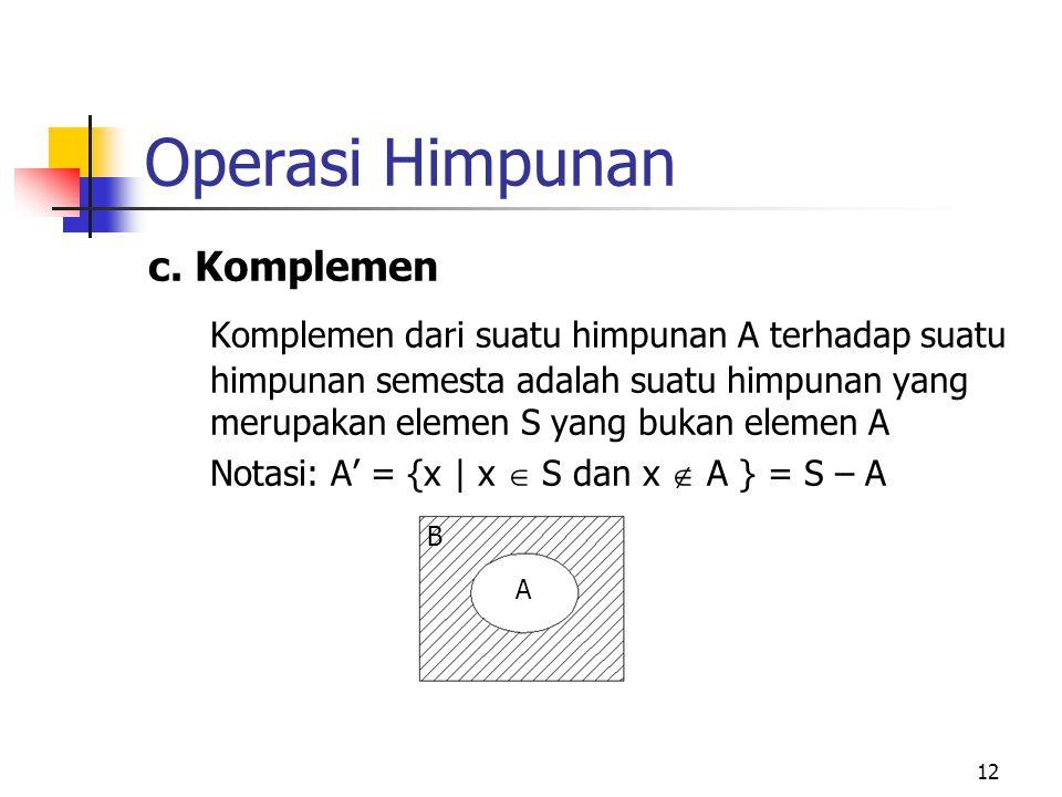 12 Operasi Himpunan c. Komplemen Komplemen dari suatu himpunan A terhadap suatu himpunan semesta adalah suatu himpunan yang merupakan elemen S yang bu