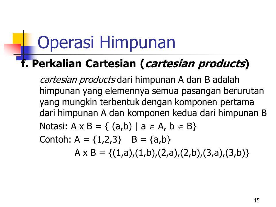 15 Operasi Himpunan f. Perkalian Cartesian (cartesian products) cartesian products dari himpunan A dan B adalah himpunan yang elemennya semua pasangan