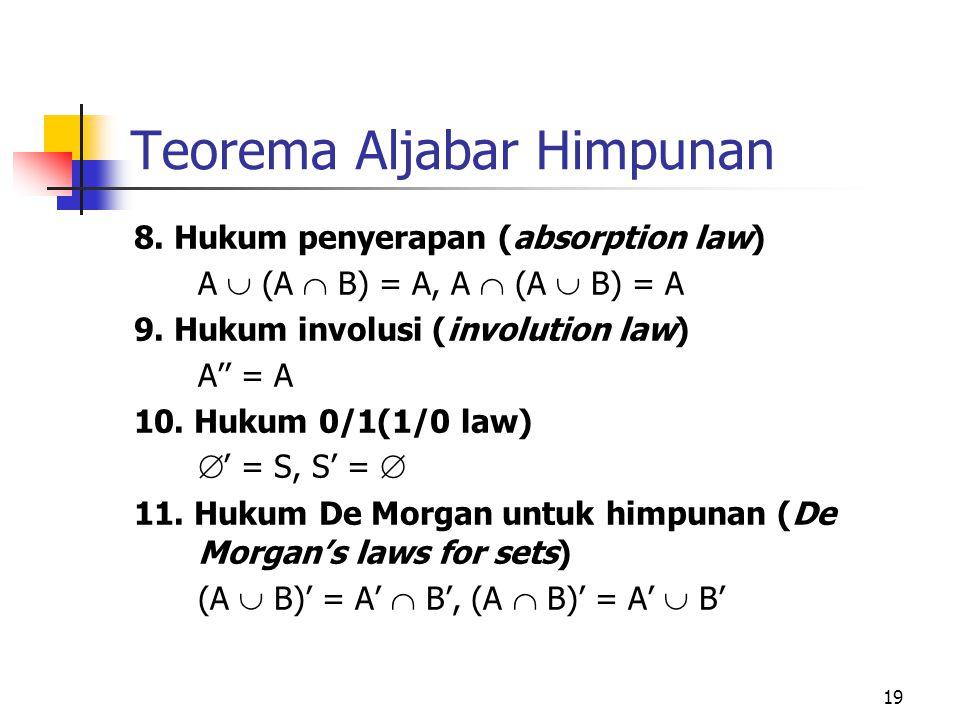 19 Teorema Aljabar Himpunan 8. Hukum penyerapan (absorption law) A  (A  B) = A, A  (A  B) = A 9. Hukum involusi (involution law) A'' = A 10. Hukum