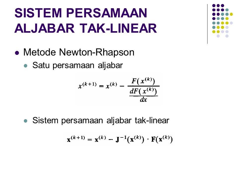 SISTEM PERSAMAAN ALJABAR TAK-LINEAR Metode Newton-Rhapson Satu persamaan aljabar Sistem persamaan aljabar tak-linear