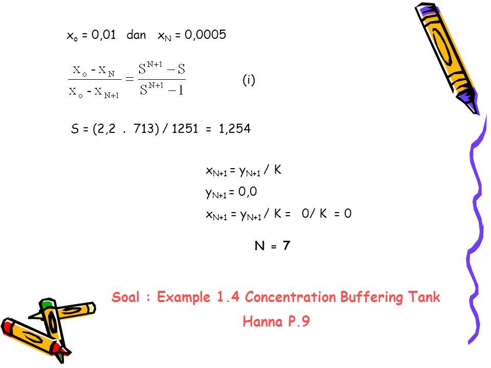 (i) x o = 0,01 dan x N = 0,0005 S = (2,2. 713) / 1251 = 1,254 x N+1 = y N+1 / K y N+1 = 0,0 x N+1 = y N+1 / K = 0/ K = 0 N = 7 Soal : Example 1.4 Conc
