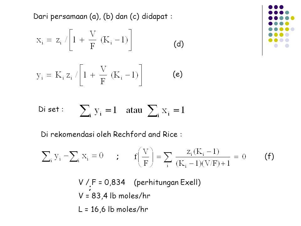 Dari persamaan (a), (b) dan (c) didapat : Di set : Di rekomendasi oleh Rechford and Rice : (e) (d) ; (f) ; V / F = 0,834 (perhitungan Exell) V = 83,4