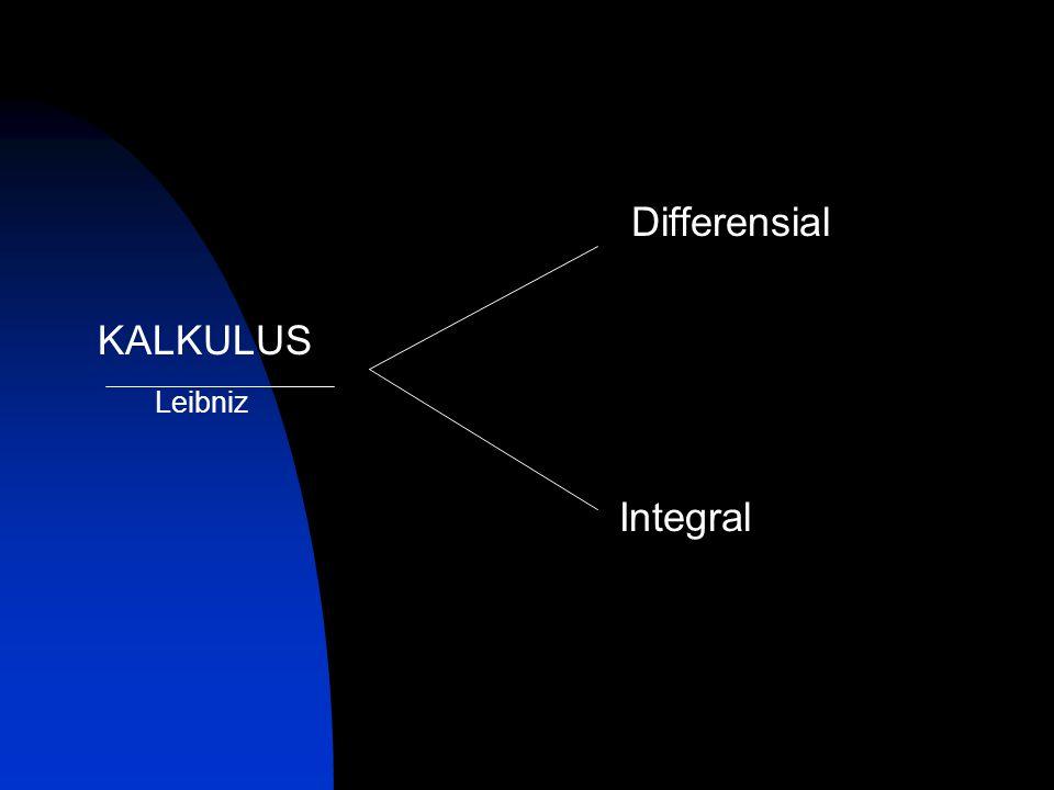 Pengantar Kalkulus Sistem bilangan real Aljabar: Nilai mutlak, bentuk akar, persamaan, pertidaksamaan Sistem koordinat Geometri Analitik Fungsi: real, aljabar, trigonometri Limit dan kontinuitas fungsi KALKULUS DIFFERENSIAL KALKULUS INTEGRAL
