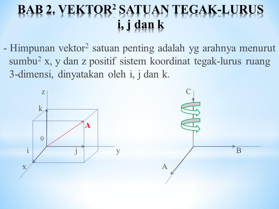 - Himpunan vektor 2 satuan penting adalah yg arahnya menurut. sumbu 2 x, y dan z positif sistem koordinat tegak-lurus ruang. 3-dimensi, dinyatakan ole
