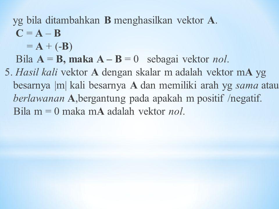 yg bila ditambahkan B menghasilkan vektor A.. C = A – B. = A + (-B). Bila A = B, maka A – B = 0 sebagai vektor nol. 5. Hasil kali vektor A dengan skal
