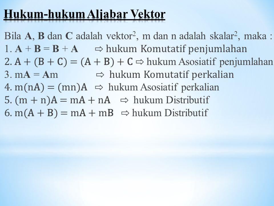 Bila A, B dan C adalah vektor 2, m dan n adalah skalar 2, maka : 1. A + B = B + A ⇨ hukum Komutatif penjumlahan 2. A + (B + C) = (A + B) + C ⇨ hukum A