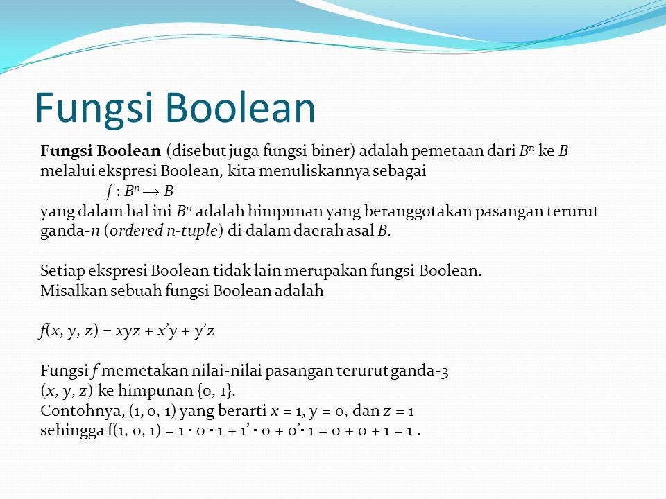 Fungsi Boolean Fungsi Boolean (disebut juga fungsi biner) adalah pemetaan dari B n ke B melalui ekspresi Boolean, kita menuliskannya sebagai f : B n  B yang dalam hal ini B n adalah himpunan yang beranggotakan pasangan terurut ganda-n (ordered n-tuple) di dalam daerah asal B.