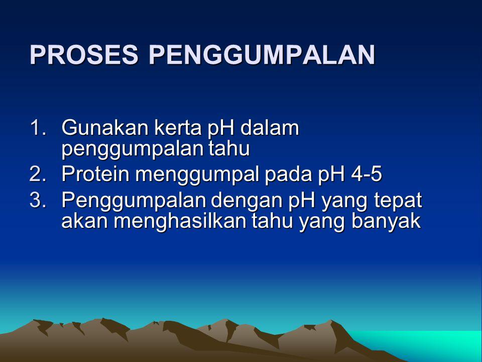PROSES PENGGUMPALAN 1.Gunakan kerta pH dalam penggumpalan tahu 2.Protein menggumpal pada pH 4-5 3.Penggumpalan dengan pH yang tepat akan menghasilkan