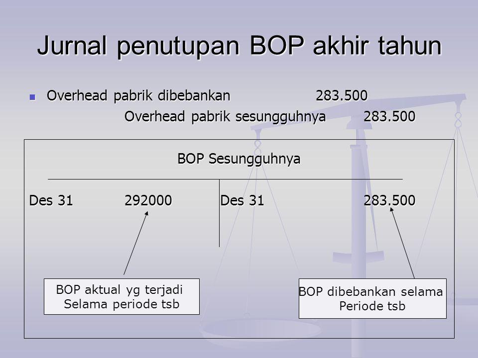 Jurnal penutupan BOP akhir tahun Overhead pabrik dibebankan283.500 Overhead pabrik dibebankan283.500 Overhead pabrik sesungguhnya283.500 BOP Sesungguh