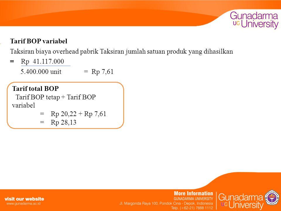 Tarif BOP variabel Taksiran biaya overhead pabrik Taksiran jumlah satuan produk yang dihasilkan = Rp 41.117.000 5.400.000 unit = Rp 7,61 Tarif total B