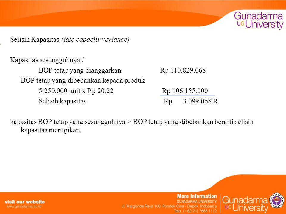Selisih Kapasitas (idle capacity variance) Kapasitas sesungguhnya / BOP tetap yang dianggarkan Rp 110.829.068 BOP tetap yang dibebankan kepada produk