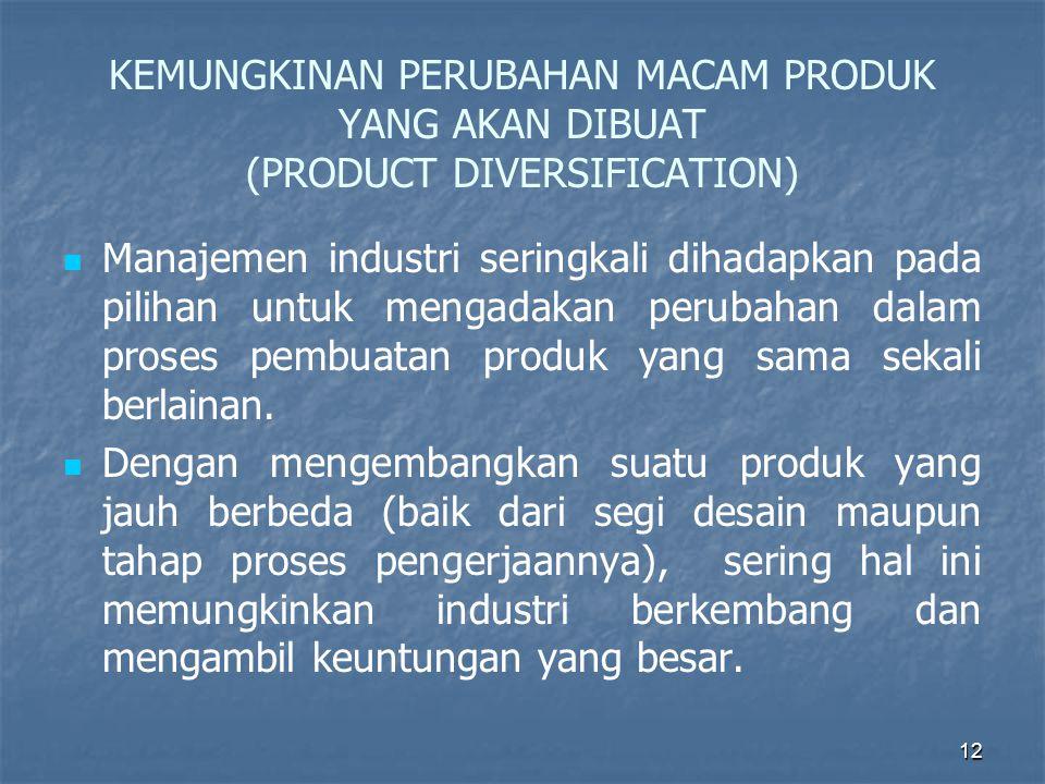 12 KEMUNGKINAN PERUBAHAN MACAM PRODUK YANG AKAN DIBUAT (PRODUCT DIVERSIFICATION) Manajemen industri seringkali dihadapkan pada pilihan untuk mengadak