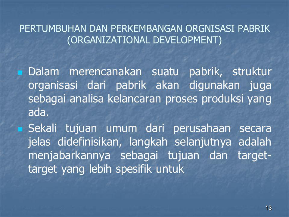 13 PERTUMBUHAN DAN PERKEMBANGAN ORGNISASI PABRIK (ORGANIZATIONAL DEVELOPMENT) Dalam merencanakan suatu pabrik, struktur organisasi dari pabrik akan di