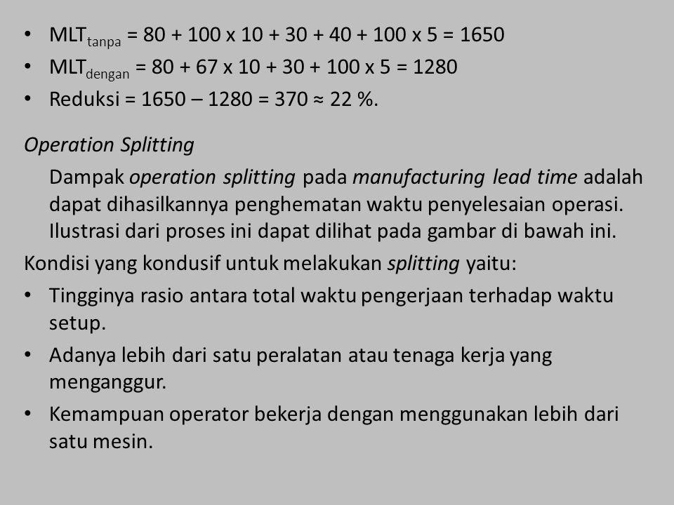 MLT tanpa = 80 + 100 x 10 + 30 + 40 + 100 x 5 = 1650 MLT dengan = 80 + 67 x 10 + 30 + 100 x 5 = 1280 Reduksi = 1650 – 1280 = 370 ≈ 22 %. Operation Spl