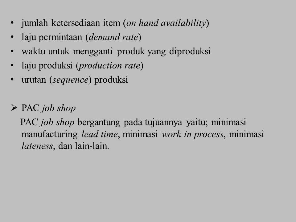jumlah ketersediaan item (on hand availability) laju permintaan (demand rate) waktu untuk mengganti produk yang diproduksi laju produksi (production rate) urutan (sequence) produksi  PAC job shop PAC job shop bergantung pada tujuannya yaitu; minimasi manufacturing lead time, minimasi work in process, minimasi lateness, dan lain-lain.