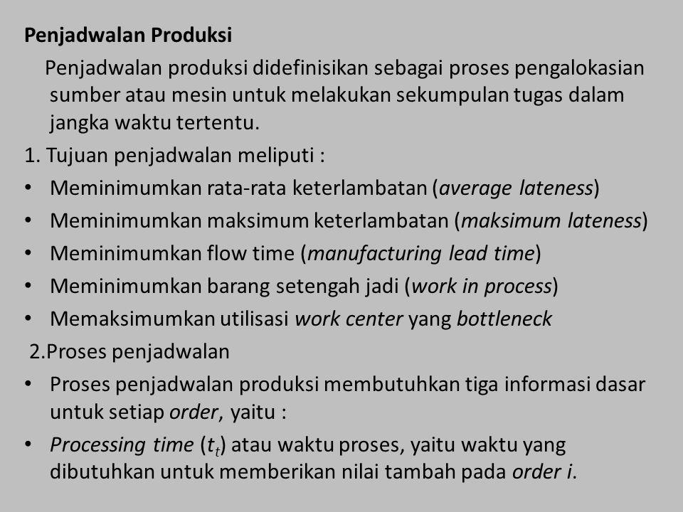 Penjadwalan Produksi Penjadwalan produksi didefinisikan sebagai proses pengalokasian sumber atau mesin untuk melakukan sekumpulan tugas dalam jangka w