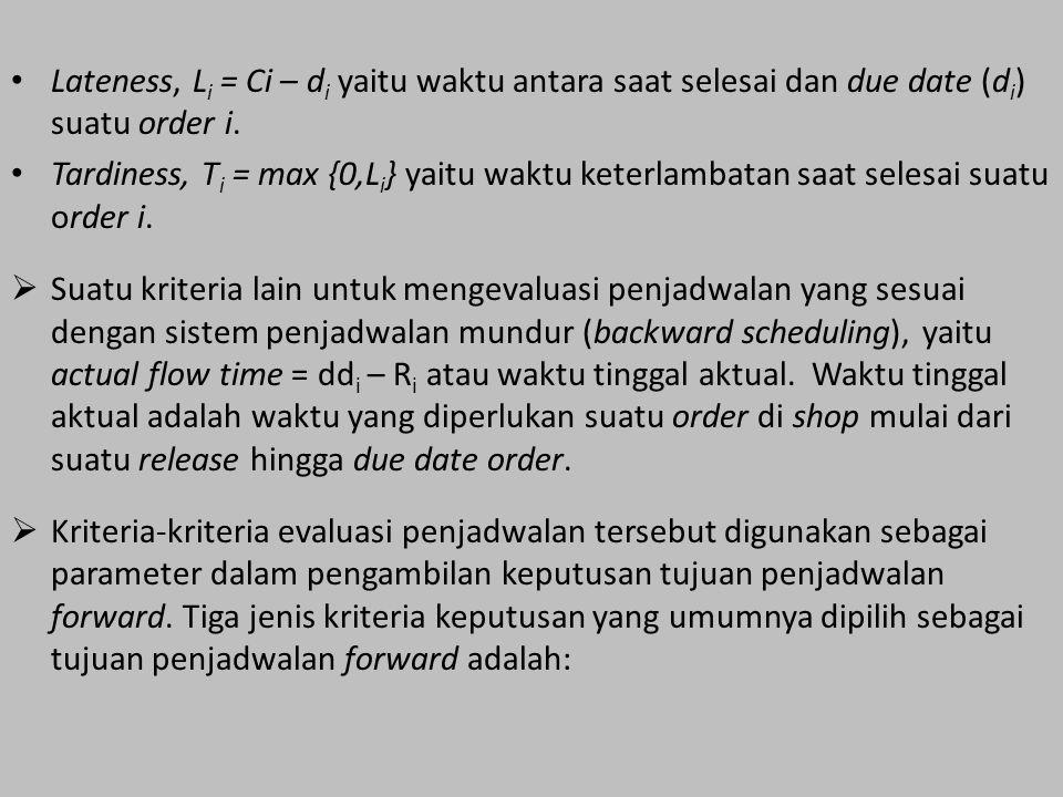 Lateness, L i = Ci – d i yaitu waktu antara saat selesai dan due date (d i ) suatu order i. Tardiness, T i = max {0,L i } yaitu waktu keterlambatan sa