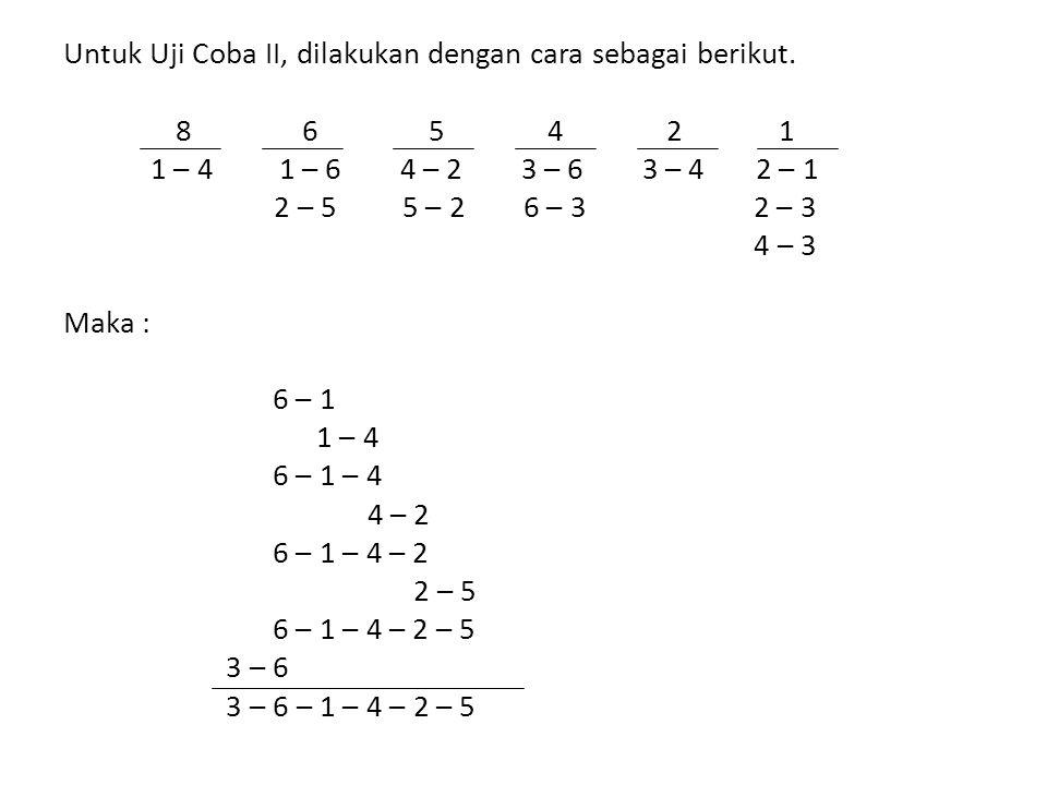 Untuk Uji Coba II, dilakukan dengan cara sebagai berikut. 8 6 5 4 2 1 1 – 4 1 – 6 4 – 2 3 – 6 3 – 4 2 – 1 2 – 5 5 – 2 6 – 3 2 – 3 4 – 3 Maka : 6 – 1 1