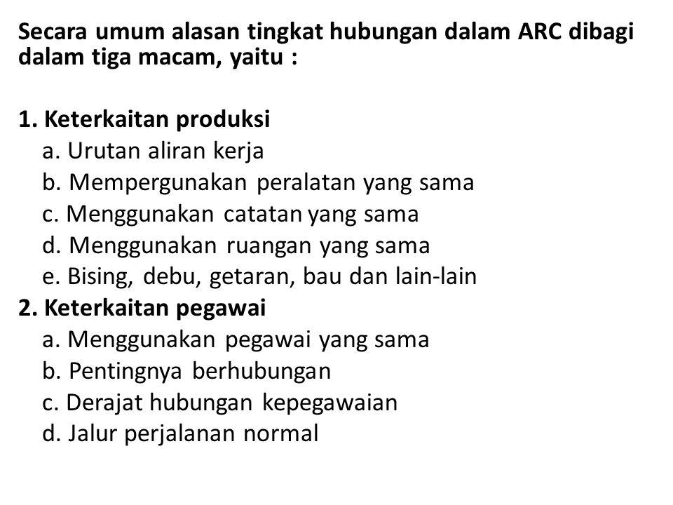 Secara umum alasan tingkat hubungan dalam ARC dibagi dalam tiga macam, yaitu : 1. Keterkaitan produksi a. Urutan aliran kerja b. Mempergunakan peralat