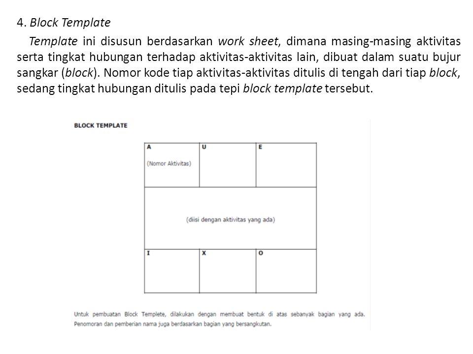 4. Block Template Template ini disusun berdasarkan work sheet, dimana masing-masing aktivitas serta tingkat hubungan terhadap aktivitas-aktivitas lain