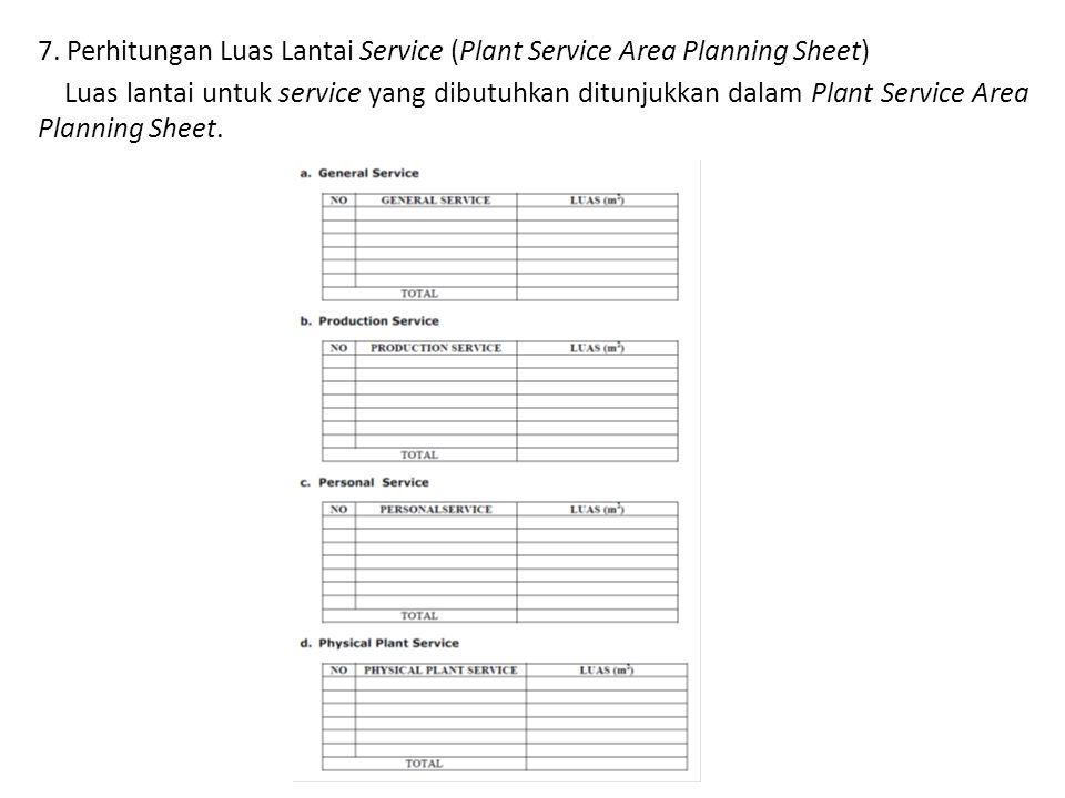 7. Perhitungan Luas Lantai Service (Plant Service Area Planning Sheet) Luas lantai untuk service yang dibutuhkan ditunjukkan dalam Plant Service Area