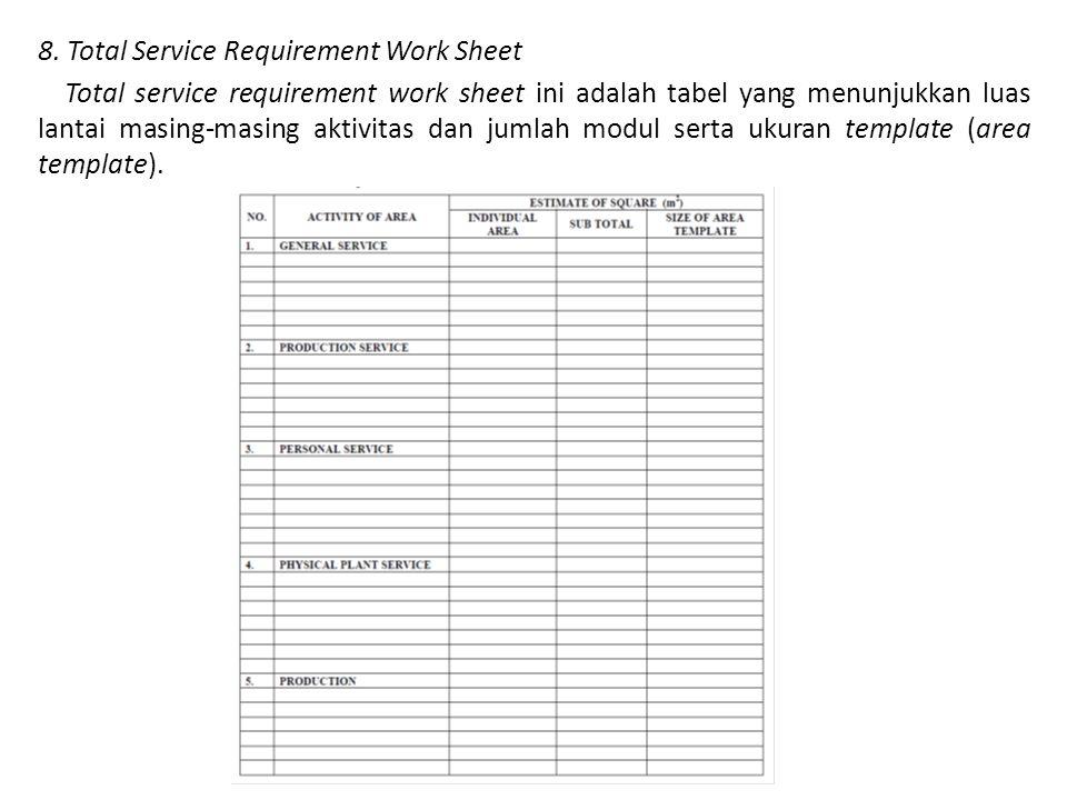 8. Total Service Requirement Work Sheet Total service requirement work sheet ini adalah tabel yang menunjukkan luas lantai masing-masing aktivitas dan