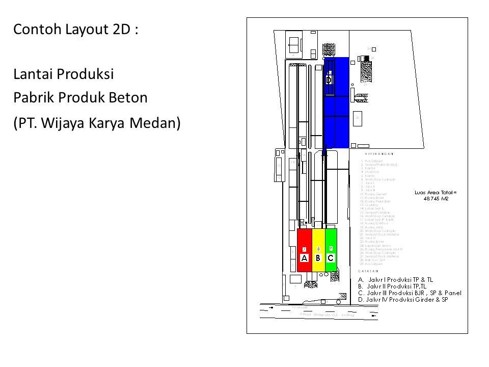 Contoh Layout 2D : (PT. Wijaya Karya Medan) Lantai Produksi Pabrik Produk Beton