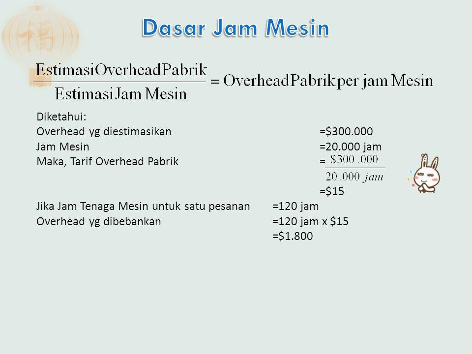 Diketahui: Overhead yg diestimasikan=$300.000 Jam Mesin=20.000 jam Maka, Tarif Overhead Pabrik= =$15 Jika Jam Tenaga Mesin untuk satu pesanan=120 jam Overhead yg dibebankan=120 jam x $15 =$1.800