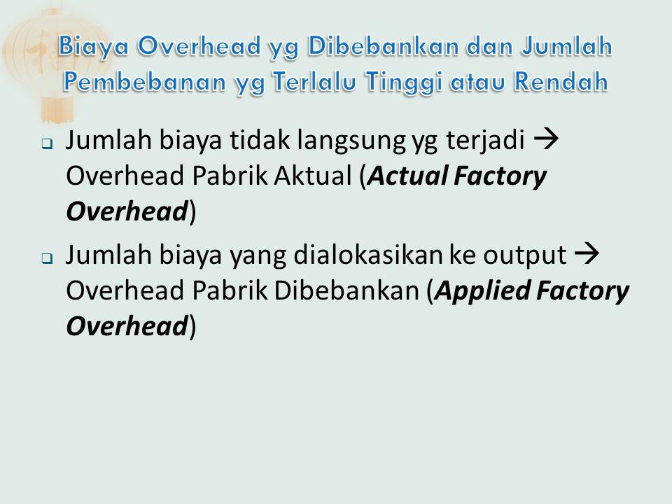  Jumlah biaya tidak langsung yg terjadi  Overhead Pabrik Aktual (Actual Factory Overhead)  Jumlah biaya yang dialokasikan ke output  Overhead Pabr