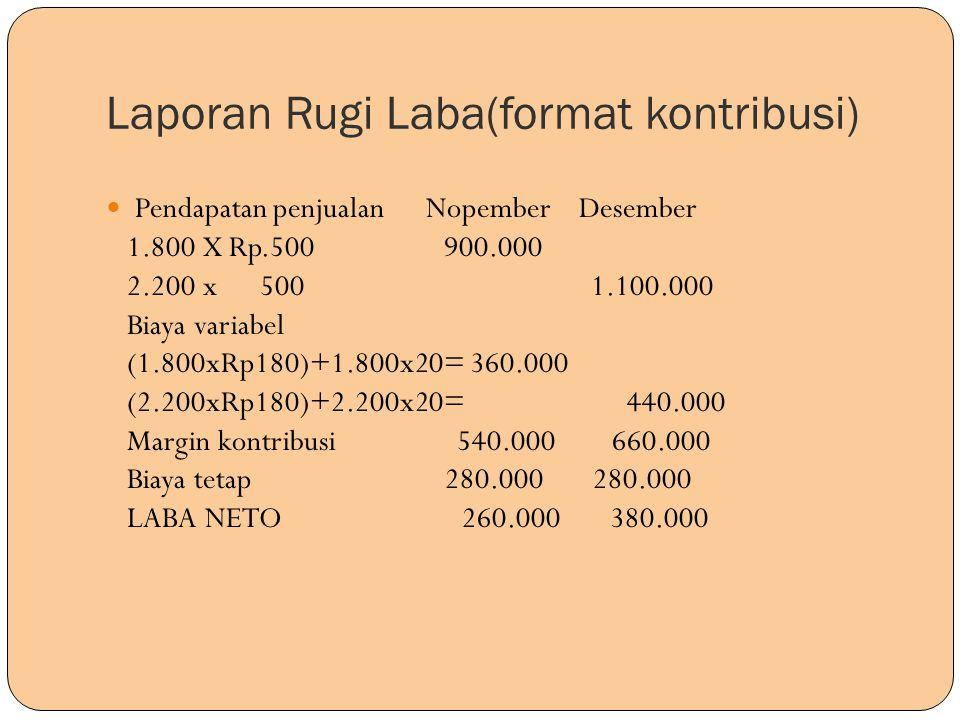 Laporan Rugi Laba(format kontribusi) Pendapatan penjualan Nopember Desember 1.800 X Rp.500 900.000 2.200 x 500 1.100.000 Biaya variabel (1.800xRp180)+