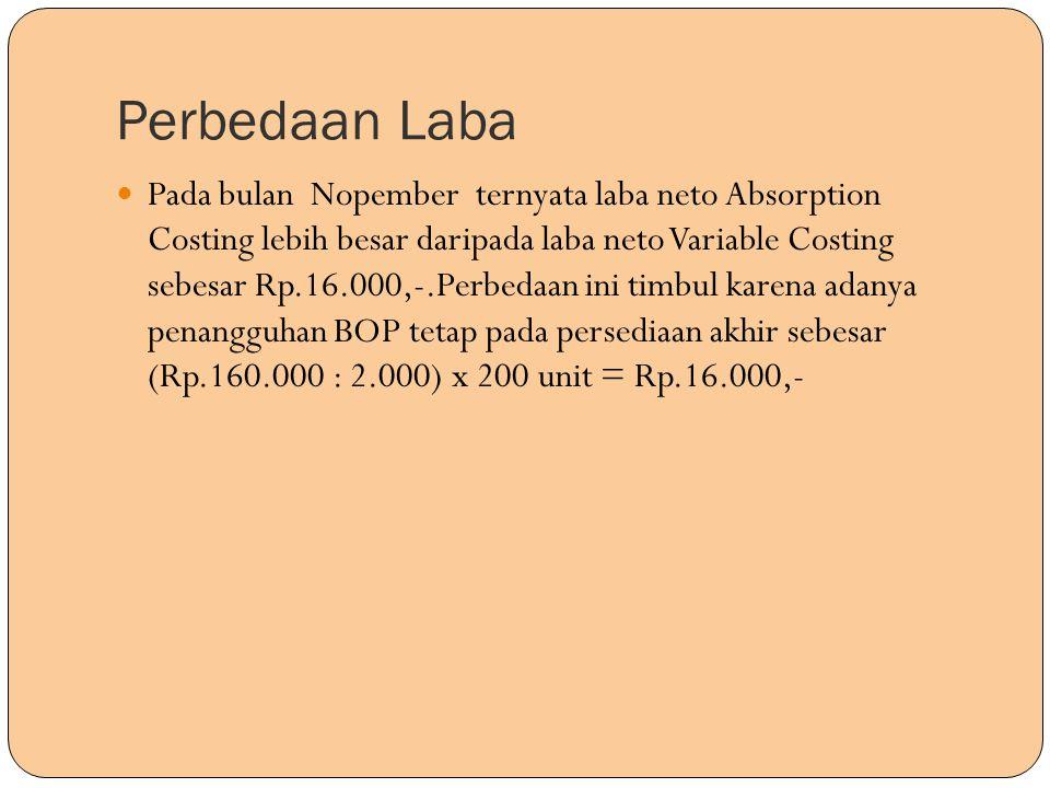 Perbedaan Laba Pada bulan Nopember ternyata laba neto Absorption Costing lebih besar daripada laba neto Variable Costing sebesar Rp.16.000,-.Perbedaan