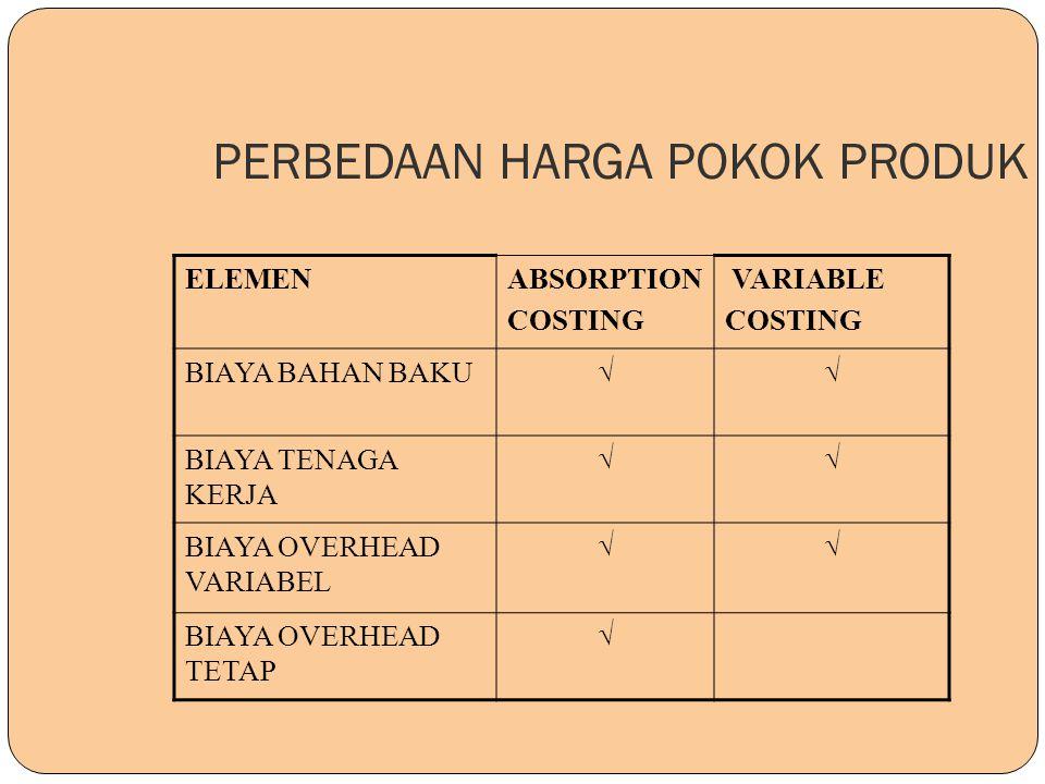 PERBEDAAN HARGA POKOK PRODUK ELEMENABSORPTION COSTING VARIABLE COSTING BIAYA BAHAN BAKU  BIAYA TENAGA KERJA  BIAYA OVERHEAD VARIABEL  BIAYA OVER