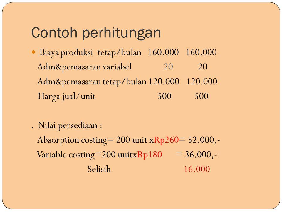 Contoh perhitungan Biaya produksi tetap/bulan 160.000 160.000 Adm&pemasaran variabel 20 20 Adm&pemasaran tetap/bulan 120.000 120.000 Harga jual/unit 5