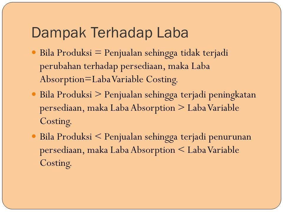 Dampak Terhadap Laba Bila Produksi = Penjualan sehingga tidak terjadi perubahan terhadap persediaan, maka Laba Absorption=Laba Variable Costing. Bila