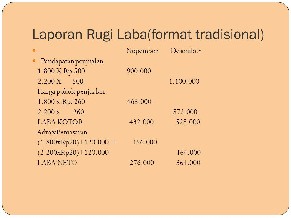 Laporan Rugi Laba(format tradisional) Nopember Desember Pendapatan penjualan 1.800 X Rp.500 900.000 2.200 X 500 1.100.000 Harga pokok penjualan 1.800