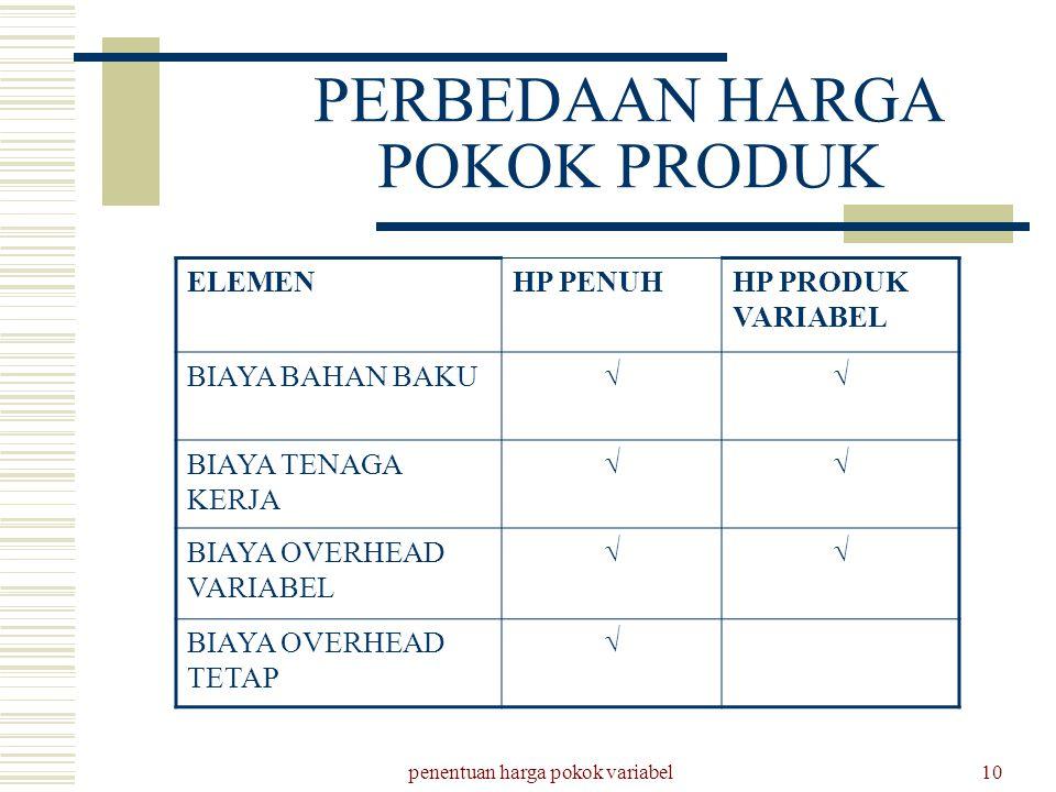 penentuan harga pokok variabel10 PERBEDAAN HARGA POKOK PRODUK ELEMENHP PENUHHP PRODUK VARIABEL BIAYA BAHAN BAKU  BIAYA TENAGA KERJA  BIAYA OVERHEA