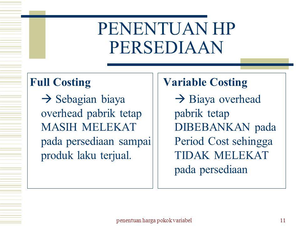 penentuan harga pokok variabel11 PENENTUAN HP PERSEDIAAN Full Costing  Sebagian biaya overhead pabrik tetap MASIH MELEKAT pada persediaan sampai prod