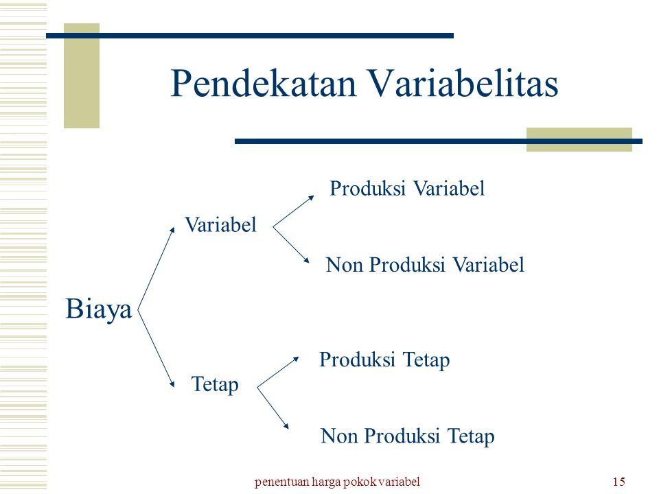 penentuan harga pokok variabel15 Pendekatan Variabelitas Biaya Variabel Tetap Produksi Variabel Non Produksi Variabel Produksi Tetap Non Produksi Teta
