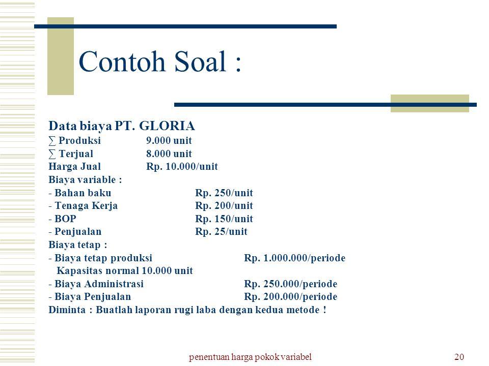 penentuan harga pokok variabel20 Contoh Soal : Data biaya PT. GLORIA ∑ Produksi9.000 unit ∑ Terjual8.000 unit Harga JualRp. 10.000/unit Biaya variable