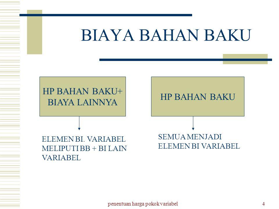penentuan harga pokok variabel4 BIAYA BAHAN BAKU HP BAHAN BAKU+ BIAYA LAINNYA HP BAHAN BAKU ELEMEN BI. VARIABEL MELIPUTI BB + BI LAIN VARIABEL SEMUA M