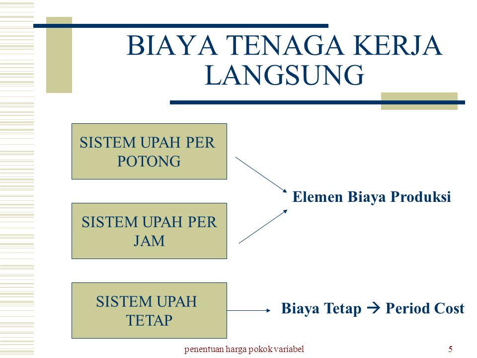 penentuan harga pokok variabel6 BIAYA OVERHEAD PABRIK BOP VARIABELBOP TETAP ELEMEN BIAYA PRODUKSI BIAYA PERIODE