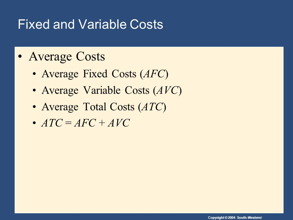 Copyright © 2004 South-Western/ Fixed and Variable Costs Average Costs Average Fixed Costs (AFC) Average Variable Costs (AVC) Average Total Costs (ATC) ATC = AFC + AVC