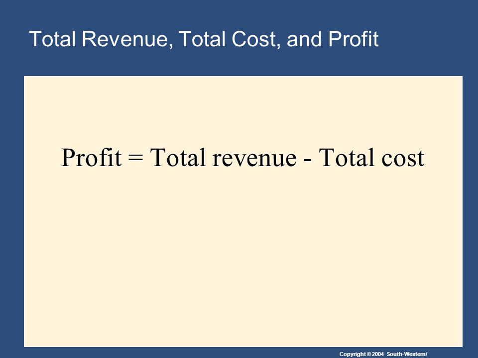 Copyright © 2004 South-Western/ Total Revenue, Total Cost, and Profit Profit = Total revenue - Total cost